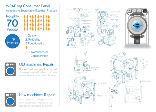 product design sheffield